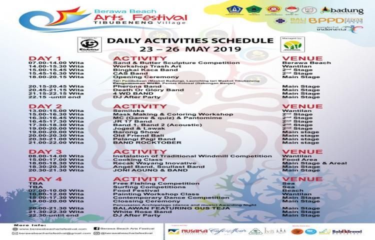 Susunan Acara Berawa Beach Arts Festival 2019